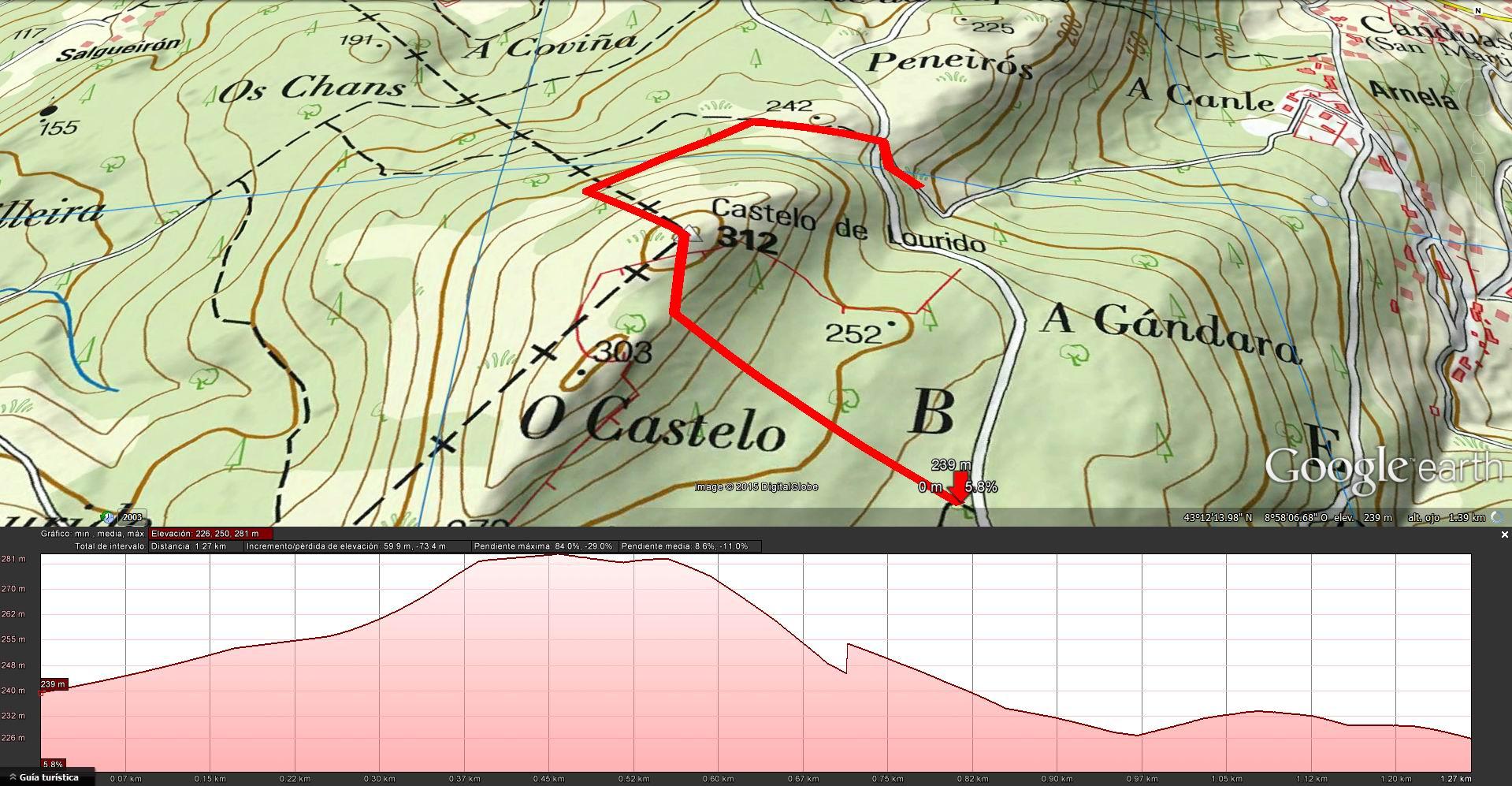 Tramo 3-7: Monte Castelo - O Camiño dos Faros